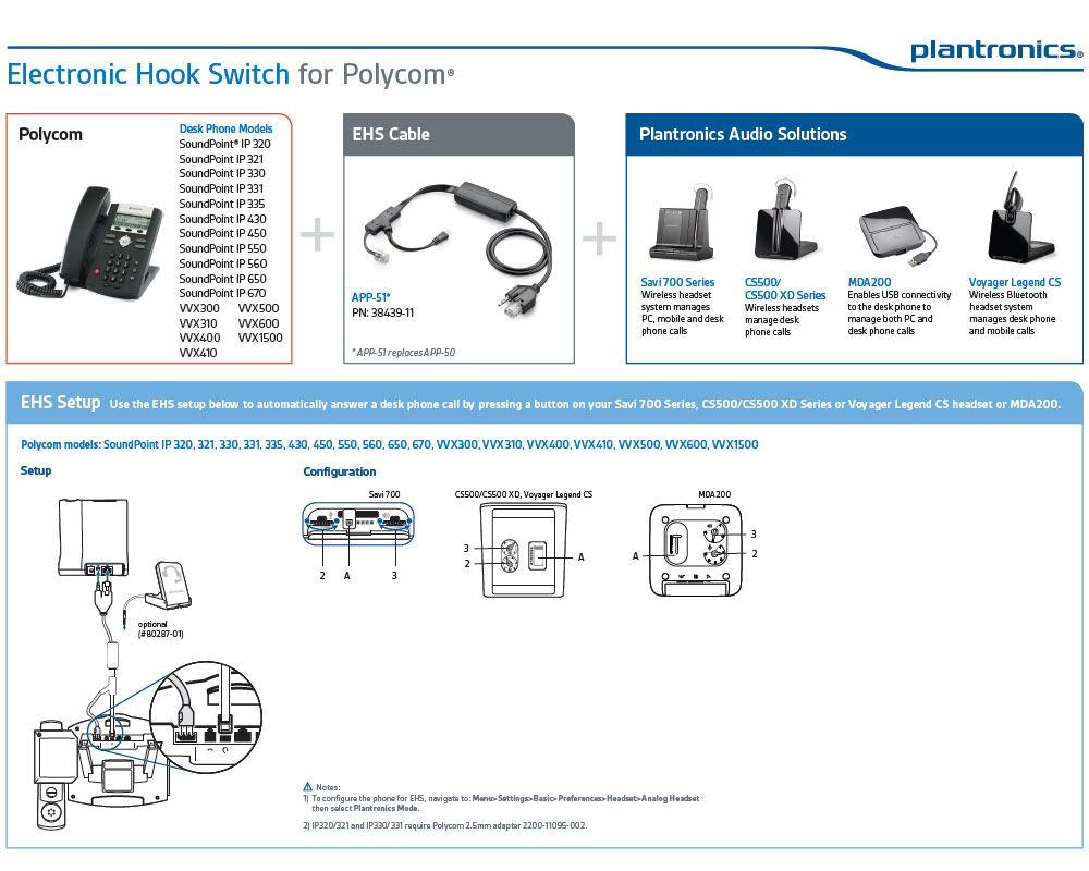 Plantronics App 51 Electronic Hookswitch Ehs Cable For Polycom Phones