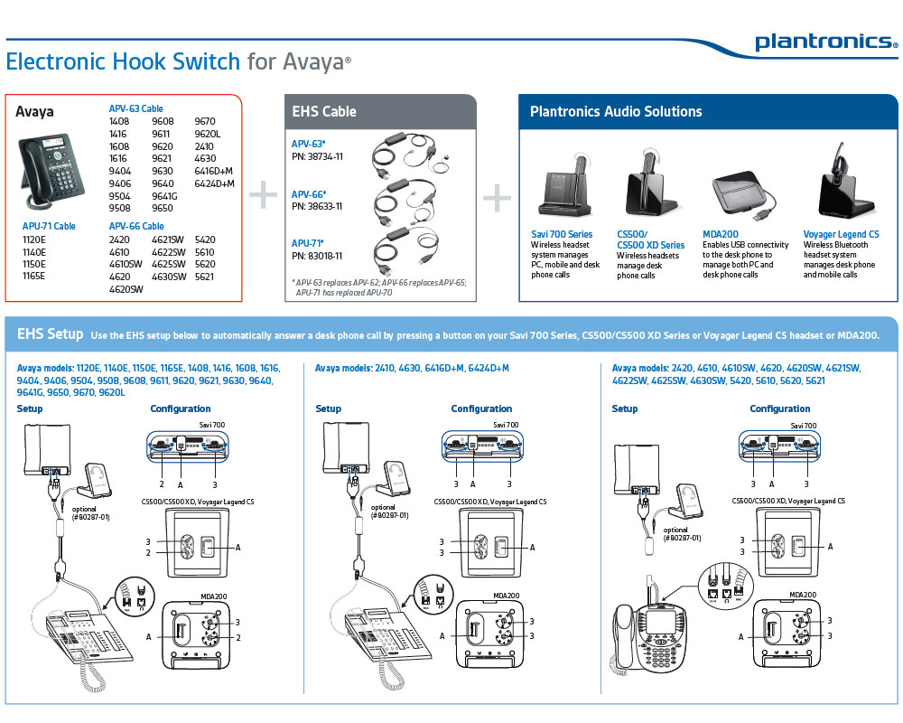 Plantronics 38734-11 APV 63 SAVI AVAYA EHS CABLE APV-63 Electronic Hookswitch